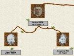 Paternal ancestry